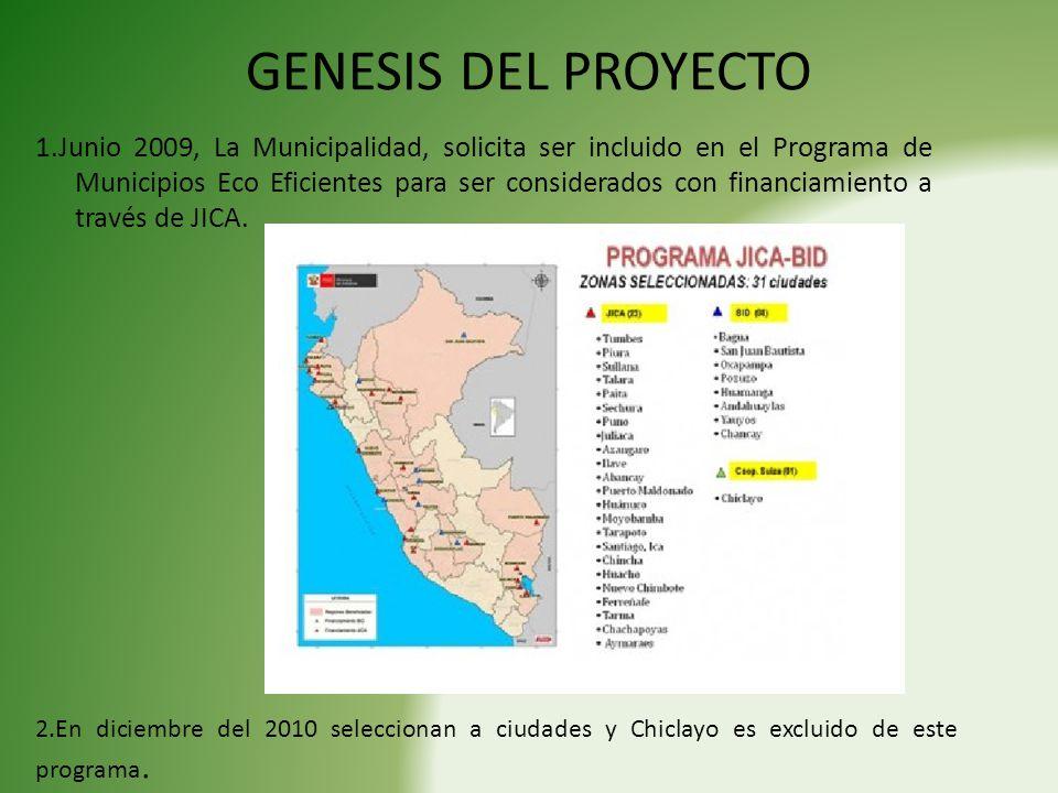 1.Junio 2009, La Municipalidad, solicita ser incluido en el Programa de Municipios Eco Eficientes para ser considerados con financiamiento a través de JICA.
