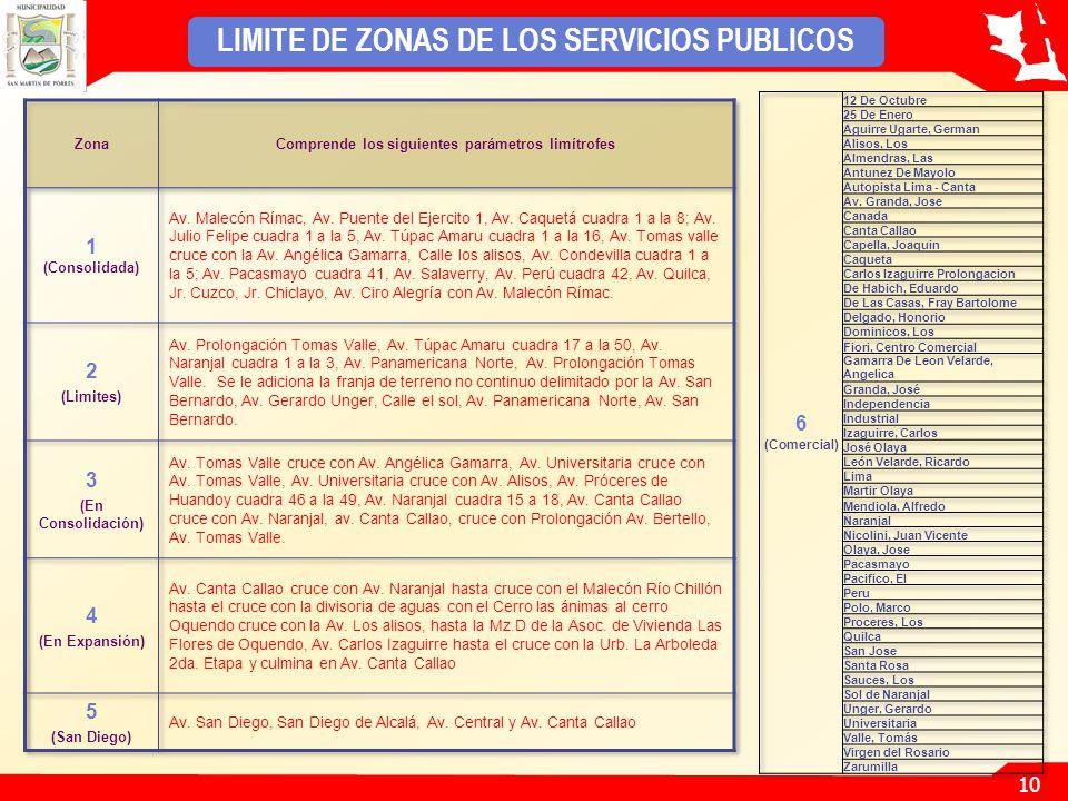 10 LIMITE DE ZONAS DE LOS SERVICIOS PUBLICOS