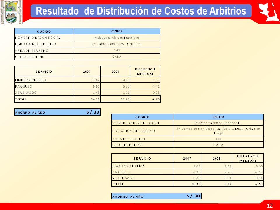 12 Resultado de Distribución de Costos de Arbitrios