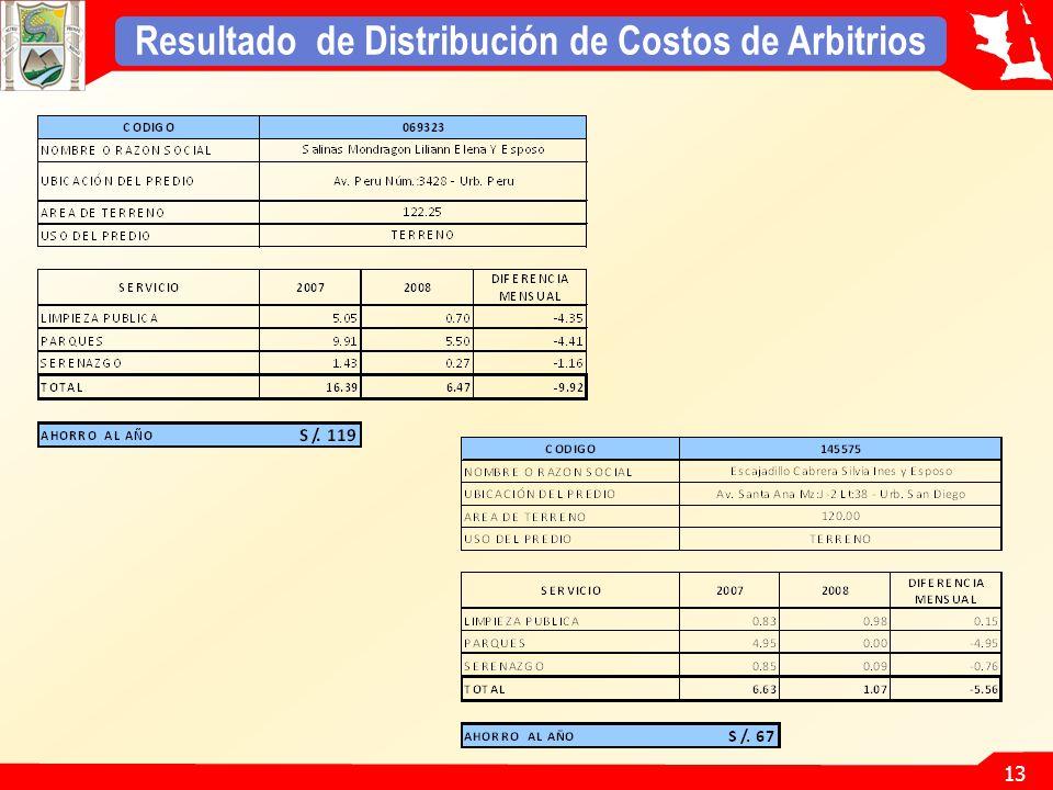 13 Resultado de Distribución de Costos de Arbitrios
