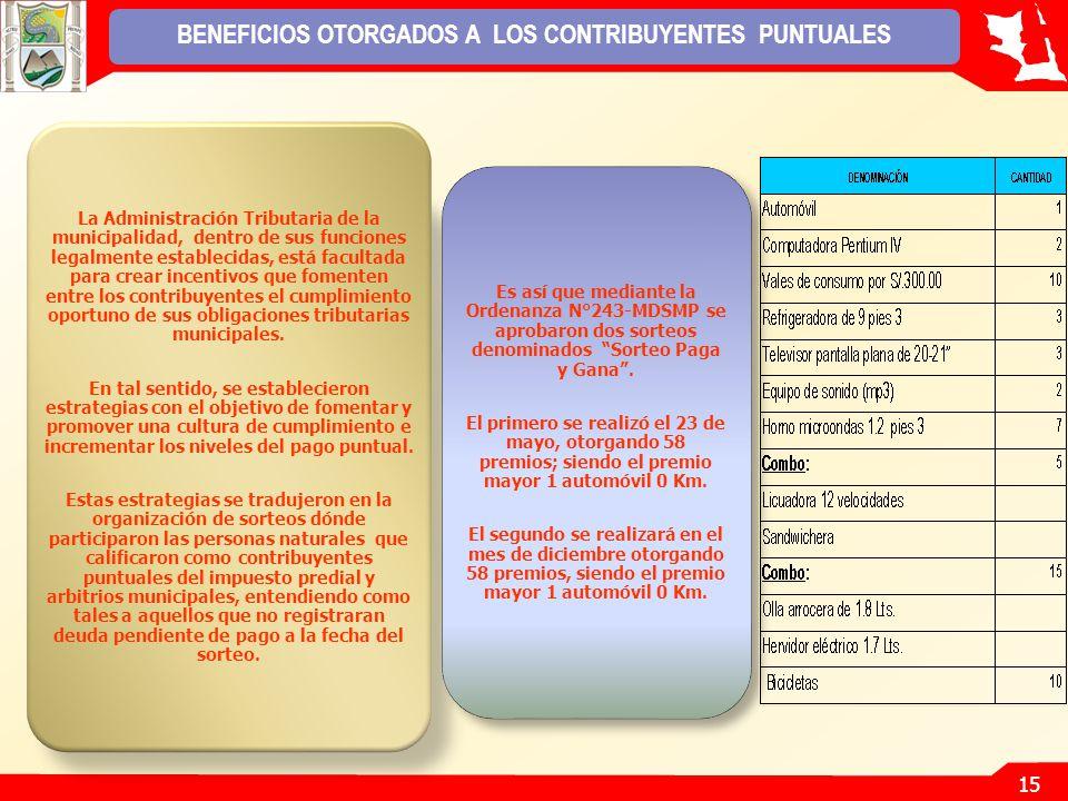 15 BENEFICIOS OTORGADOS A LOS CONTRIBUYENTES PUNTUALES La Administración Tributaria de la municipalidad, dentro de sus funciones legalmente establecidas, está facultada para crear incentivos que fomenten entre los contribuyentes el cumplimiento oportuno de sus obligaciones tributarias municipales.