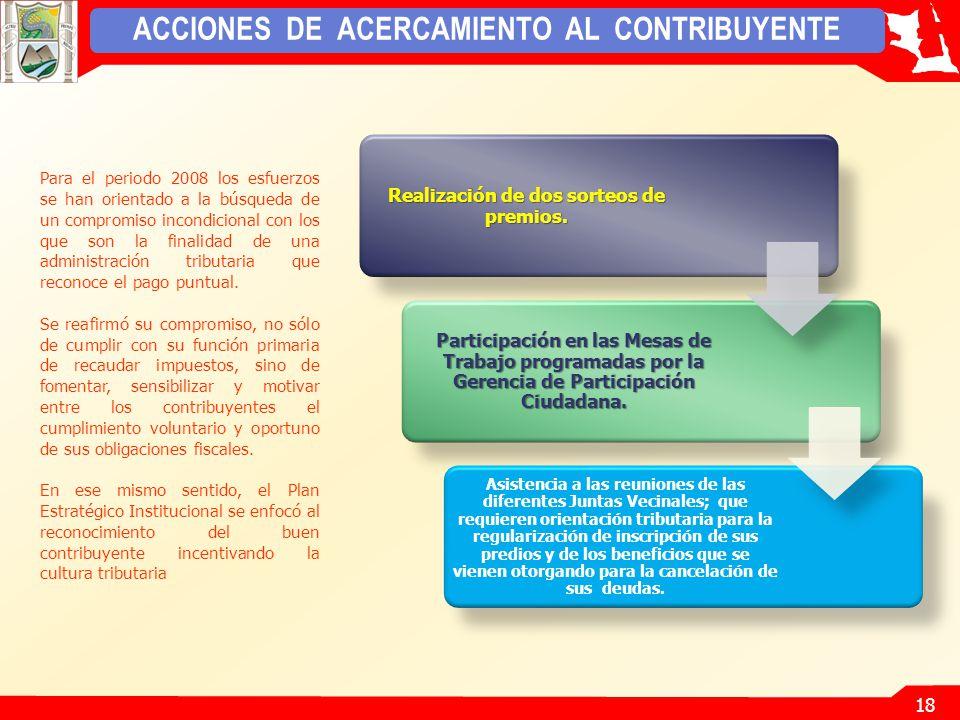 18 ACCIONES DE ACERCAMIENTO AL CONTRIBUYENTE Realización de dos sorteos de premios.