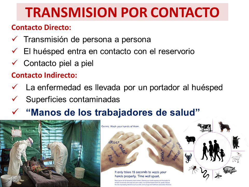 TRANSMISION POR CONTACTO Contacto Directo: Transmisión de persona a persona El huésped entra en contacto con el reservorio Contacto piel a piel Contac