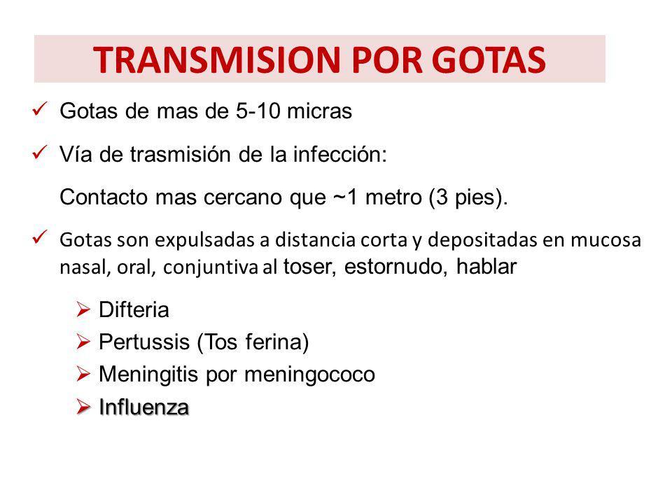 TRANSMISION POR GOTAS Gotas de mas de 5-10 micras Vía de trasmisión de la infección: Contacto mas cercano que ~1 metro (3 pies). Gotas son expulsadas