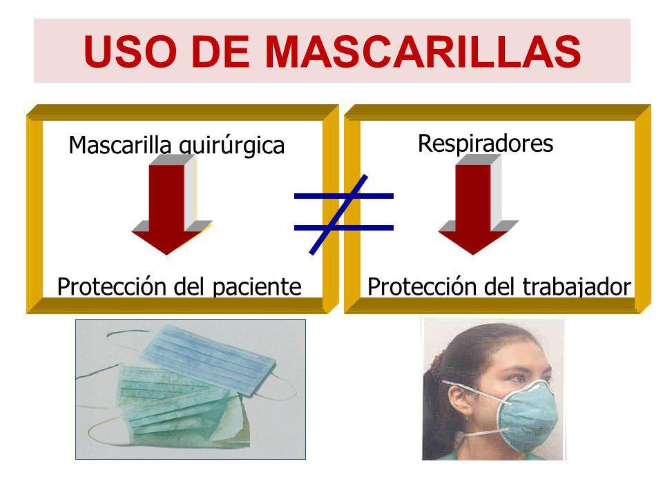 USO DE MASCARILLAS Mascarilla quirúrgica Respiradores Protección del pacienteProtección del trabajador