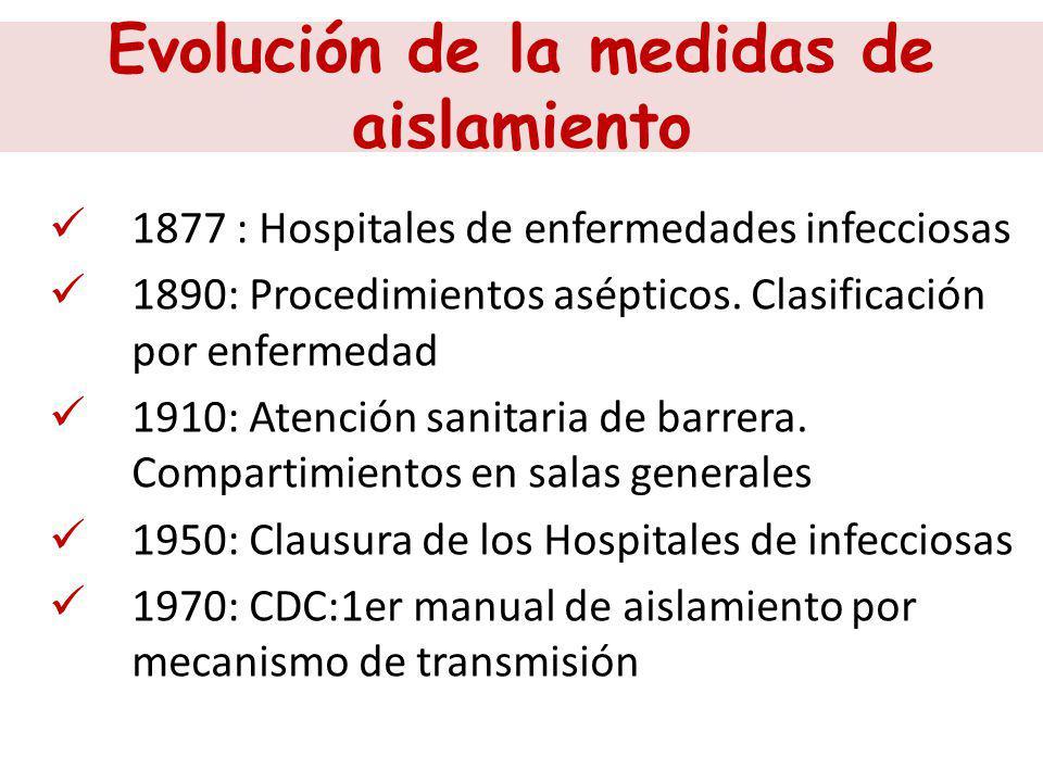 Evolución de la medidas de aislamiento 1877 : Hospitales de enfermedades infecciosas 1890: Procedimientos asépticos. Clasificación por enfermedad 1910