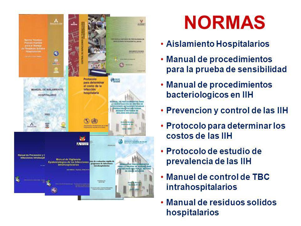 NORMAS Aislamiento Hospitalarios Manual de procedimientos para la prueba de sensibilidad Manual de procedimientos bacteriologicos en IIH Prevencion y