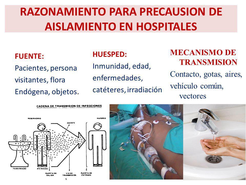 RAZONAMIENTO PARA PRECAUSION DE AISLAMIENTO EN HOSPITALES FUENTE: Pacientes, persona visitantes, flora Endógena, objetos. MECANISMO DE TRANSMISION Con