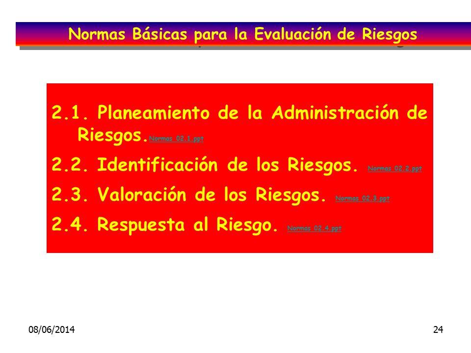 Normas Básicas para la Evaluación de Riesgos 2.1. Planeamiento de la Administración de Riesgos. Normas 02.1.ppt Normas 02.1.ppt 2.2. Identificación de