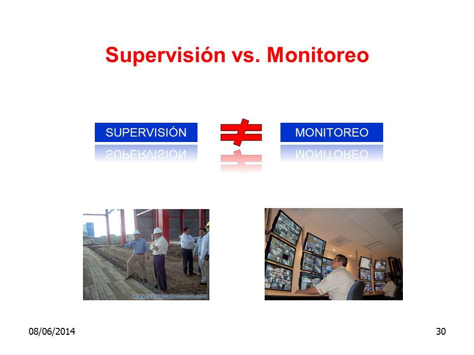 Supervisión vs. Monitoreo 08/06/201430