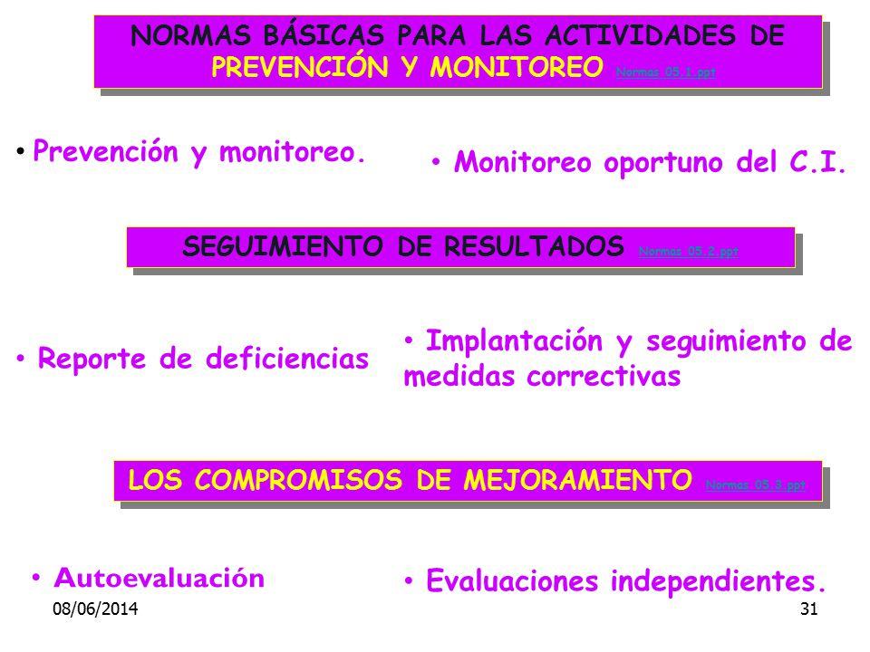 NORMAS BÁSICAS PARA LAS ACTIVIDADES DE PREVENCIÓN Y MONITOREO Normas 05.1.ppt Normas 05.1.ppt NORMAS BÁSICAS PARA LAS ACTIVIDADES DE PREVENCIÓN Y MONI