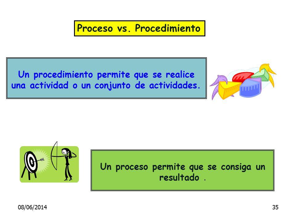 Proceso vs. Procedimiento Un procedimiento permite que se realice una actividad o un conjunto de actividades. Un proceso permite que se consiga un res
