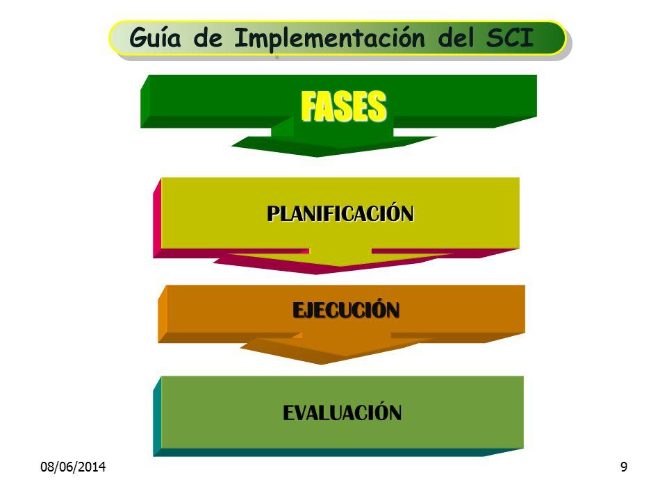 FASES PLANIFICACIÓN EJECUCIÓN EVALUACIÓN Guía de Implementación del SCI 08/06/20149