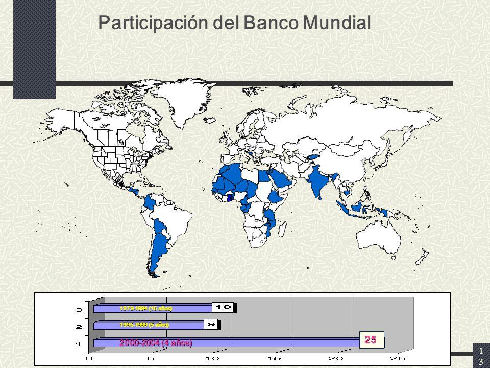 13 1979-1994 (15 años) 1995-1999 (5 años) 2000-2004 (4 años) Participación del Banco Mundial 25