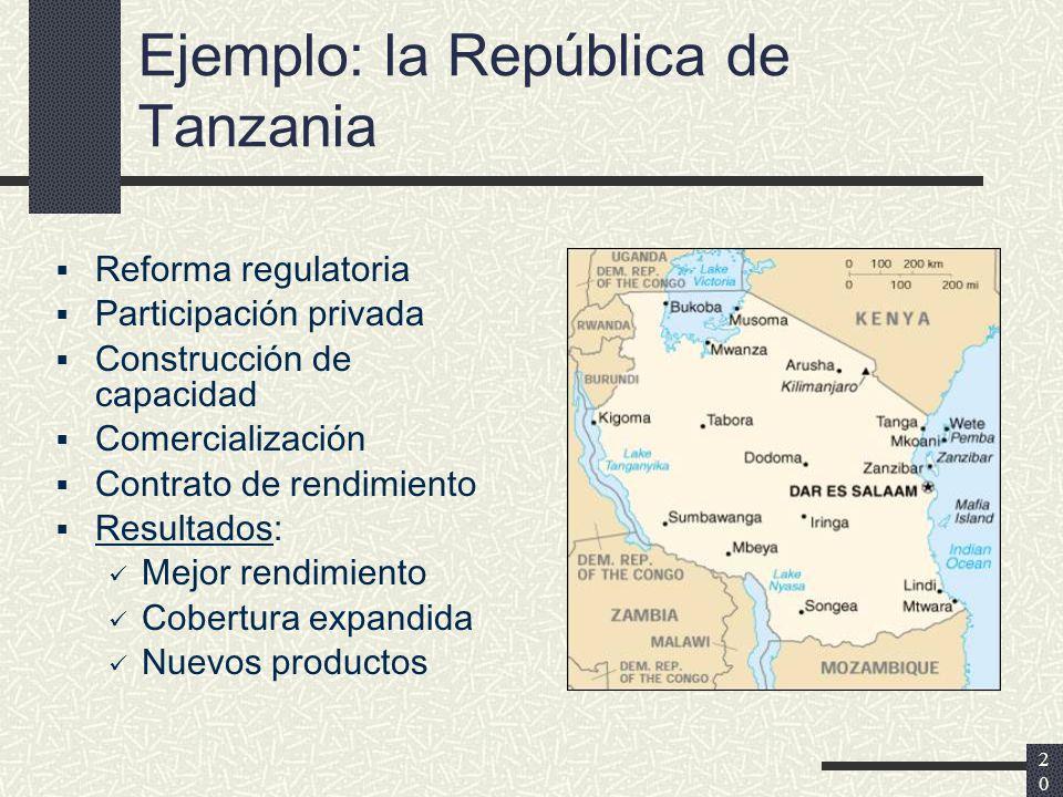 20 Ejemplo: la República de Tanzania Reforma regulatoria Participación privada Construcción de capacidad Comercialización Contrato de rendimiento Resultados: Mejor rendimiento Cobertura expandida Nuevos productos