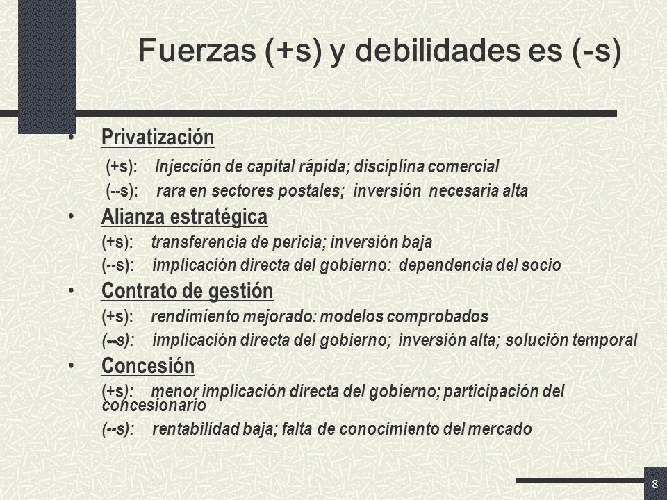8 Fuerzas (+s) y debilidades es (-s) Privatización (+s): Injección de capital rápida; disciplina comercial (--s): rara en sectores postales; inversión necesaria alta Alianza estratégica (+s): transferencia de pericia; inversión baja (--s): implicación directa del gobierno: dependencia del socio Contrato de gestión (+s): rendimiento mejorado: modelos comprobados -- (--s): implicación directa del gobierno; inversión alta; solución temporal Concesión (+s ): menor implicación directa del gobierno; participación del concesionario (--s): rentabilidad baja; falta de conocimiento del mercado