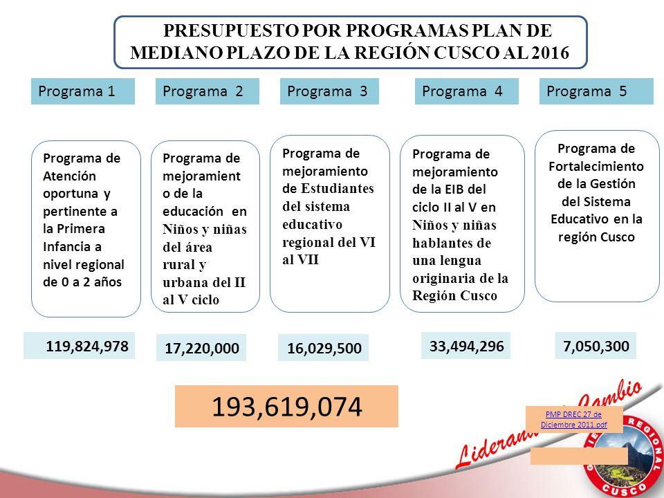 Liderando el Cambio Programa de Fortalecimiento de la Gestión del Sistema Educativo en la región Cusco D PRESUPUESTO POR PROGRAMAS PLAN DE MEDIANO PLA