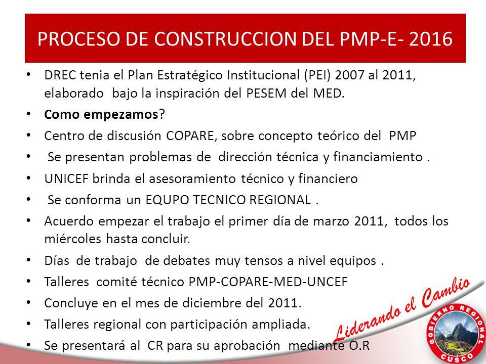Liderando el Cambio PROCESO DE CONSTRUCCION DEL PMP-E- 2016 DREC tenia el Plan Estratégico Institucional (PEI) 2007 al 2011, elaborado bajo la inspira