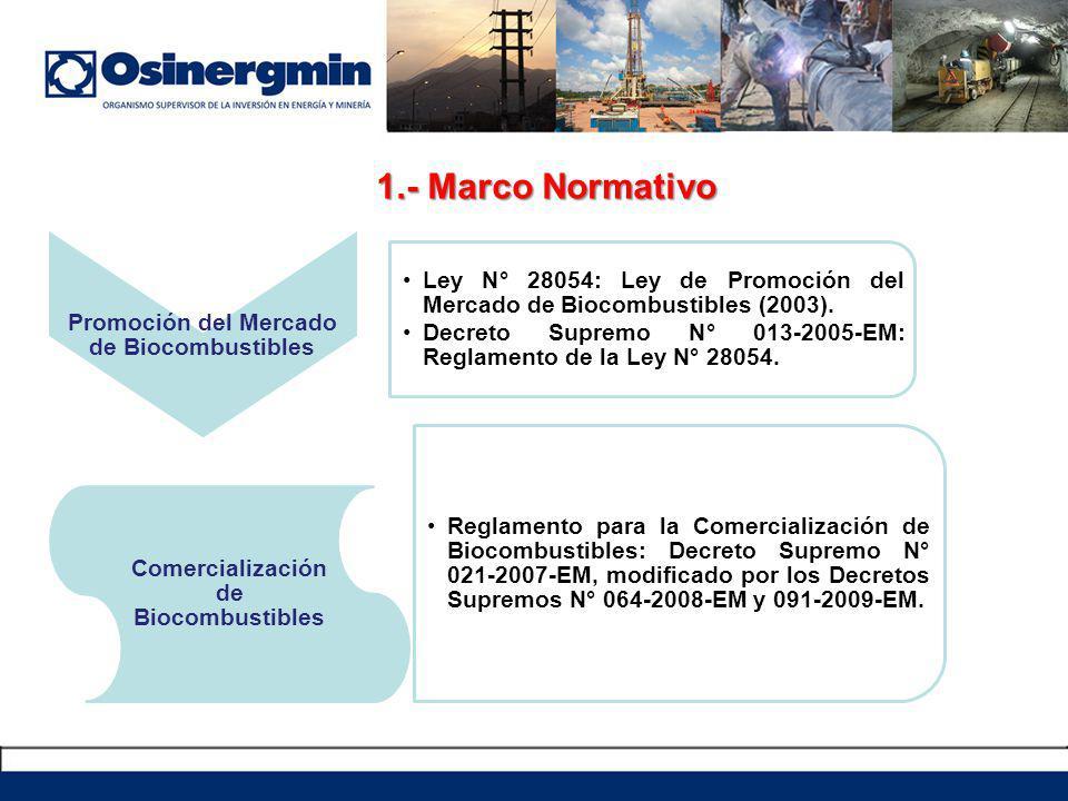 1.- Marco Normativo Promoción del Mercado de Biocombustibles Ley N° 28054: Ley de Promoción del Mercado de Biocombustibles (2003). Decreto Supremo N°