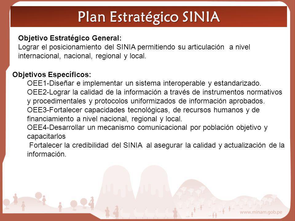 Plan Estratégico SINIA Objetivos Específicos: OEE1-Diseñar e implementar un sistema interoperable y estandarizado. OEE2-Lograr la calidad de la inform