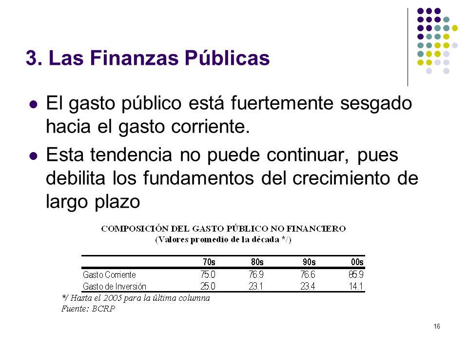 16 3.Las Finanzas Públicas El gasto público está fuertemente sesgado hacia el gasto corriente.