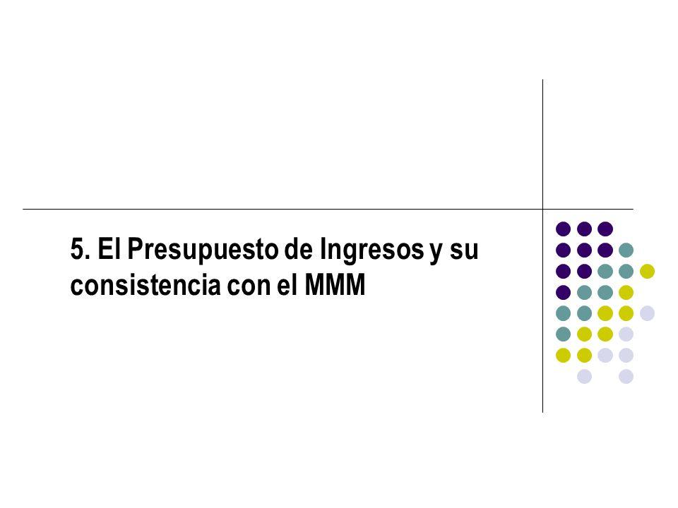 5. El Presupuesto de Ingresos y su consistencia con el MMM