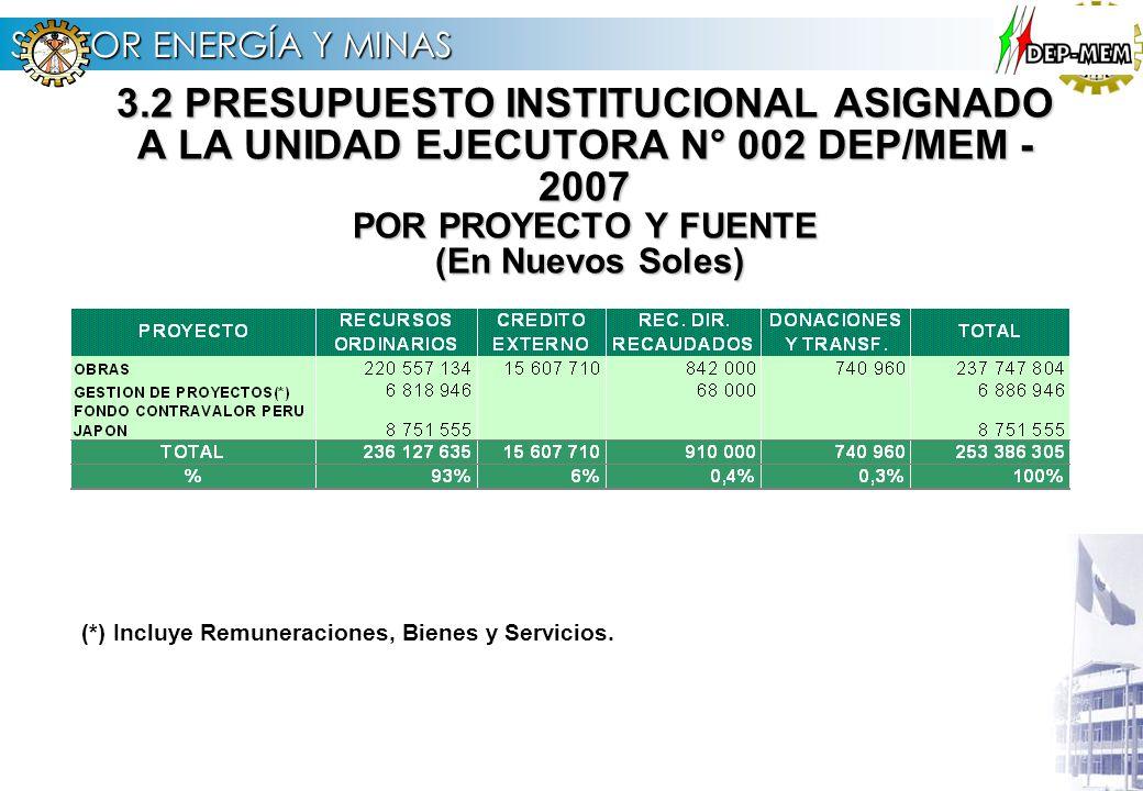 SECTOR ENERGÍA Y MINAS 3.1 UNIDAD EJECUTORA N° 001-MEM CENTRAL PRESUPUESTO 2 007 - POR PROGRAMAS Los Programas de la Unidad Ejecutora MEM-Central, que