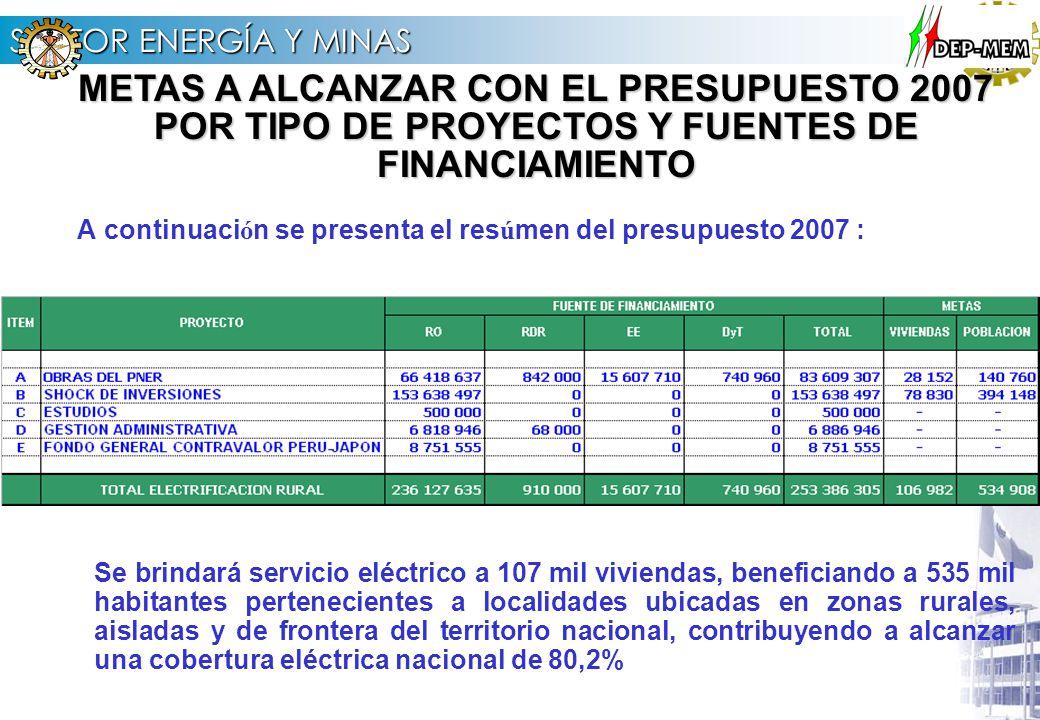 SECTOR ENERGÍA Y MINAS 3.2 PRESUPUESTO INSTITUCIONAL ASIGNADO A LA UNIDAD EJECUTORA N° 002 DEP/MEM - 2007 POR PROYECTO Y FUENTE (En Nuevos Soles) (*)