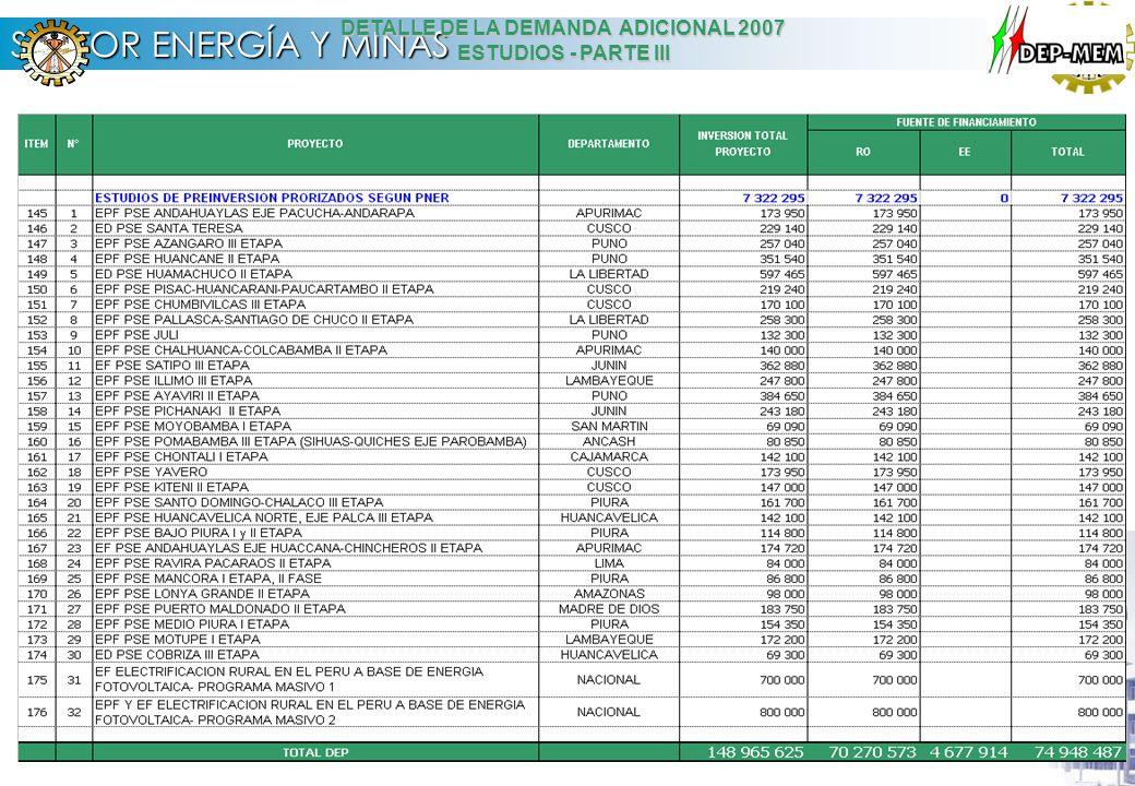 SECTOR ENERGÍA Y MINAS DETALLE DE LA DEMANDA ADICIONAL 2007 ESTUDIOS - PARTE II