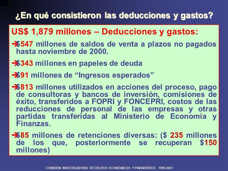 COMISIÓN INVESTIGADORA DE DELITOS ECONÓMICOS Y FINANCIEROS 1990-2001 ¿CUÁNTO LE COSTÓ AL ESTADO PERUANO PRIVATIZAR.