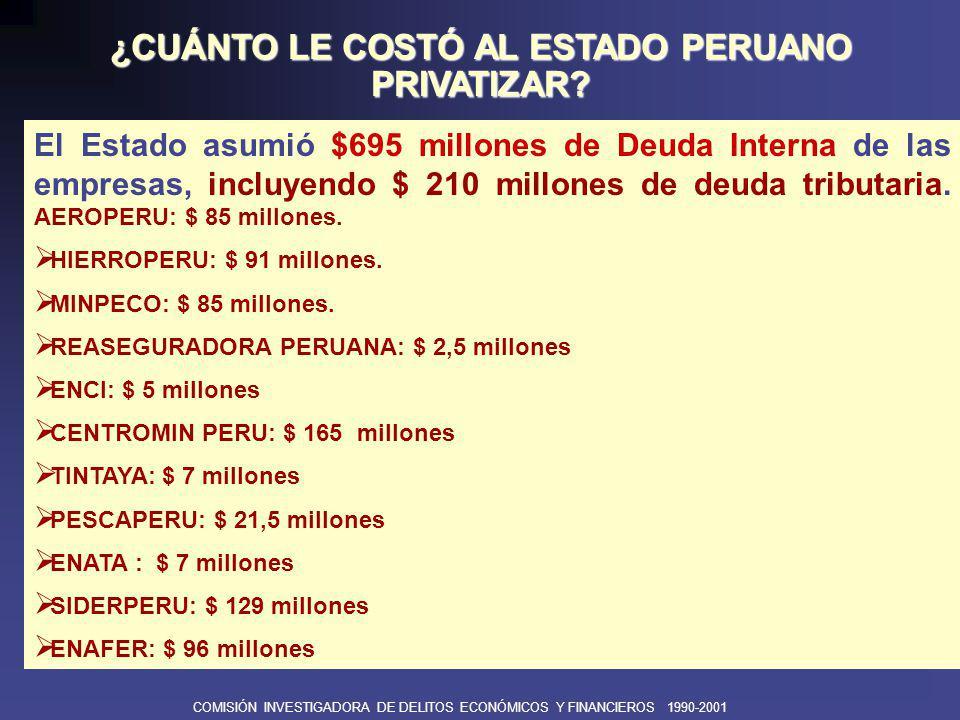 COMISIÓN INVESTIGADORA DE DELITOS ECONÓMICOS Y FINANCIEROS 1990-2001 ¿CUÁNTO LE HA COSTADO AL PERÚ EL PROCESO PARA PRIVATIZAR LAS EMPRESAS.