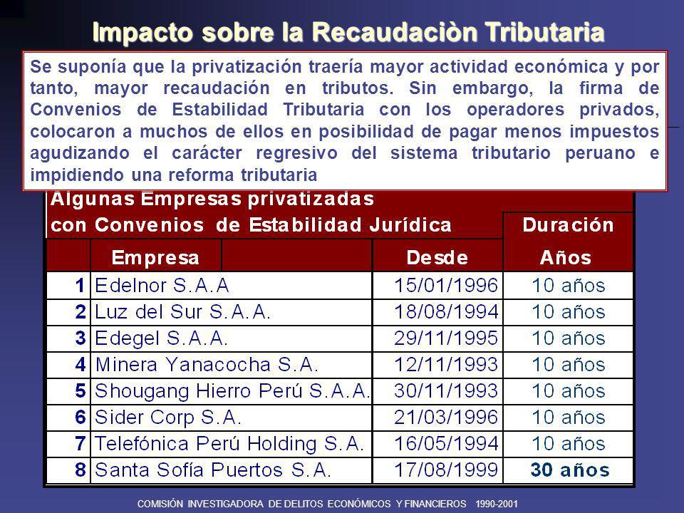 COMISIÓN INVESTIGADORA DE DELITOS ECONÓMICOS Y FINANCIEROS 1990-2001 ¿Cómo se afectó la recaudación tributaria.