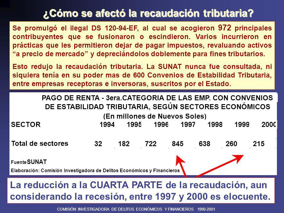 COMISIÓN INVESTIGADORA DE DELITOS ECONÓMICOS Y FINANCIEROS 1990-2001 Sólo a través de un movimiento contable en libros.
