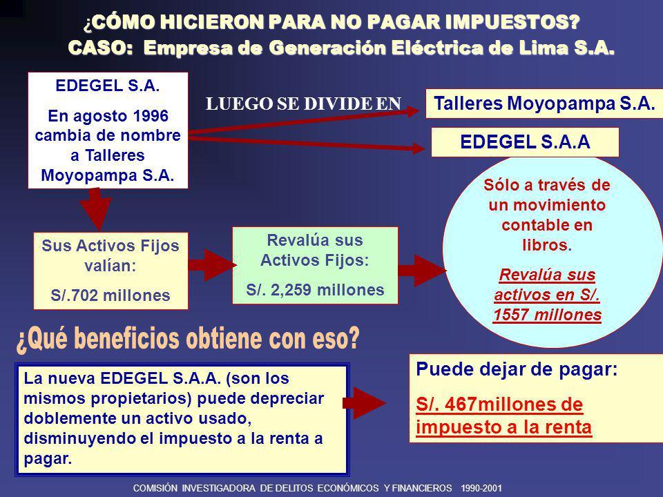 COMISIÓN INVESTIGADORA DE DELITOS ECONÓMICOS Y FINANCIEROS 1990-2001 BALANCE DE LOS FONDOS DE PRIVATIZACIÓN (Dic.