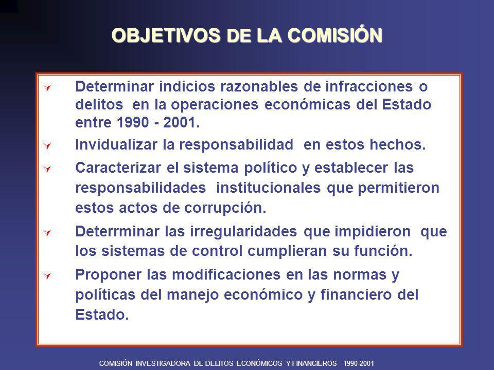 COMISIÓN INVESTIGADORA DE DELITOS ECONÓMICOS Y FINANCIEROS 1990-2001 AEROPERU Cía.