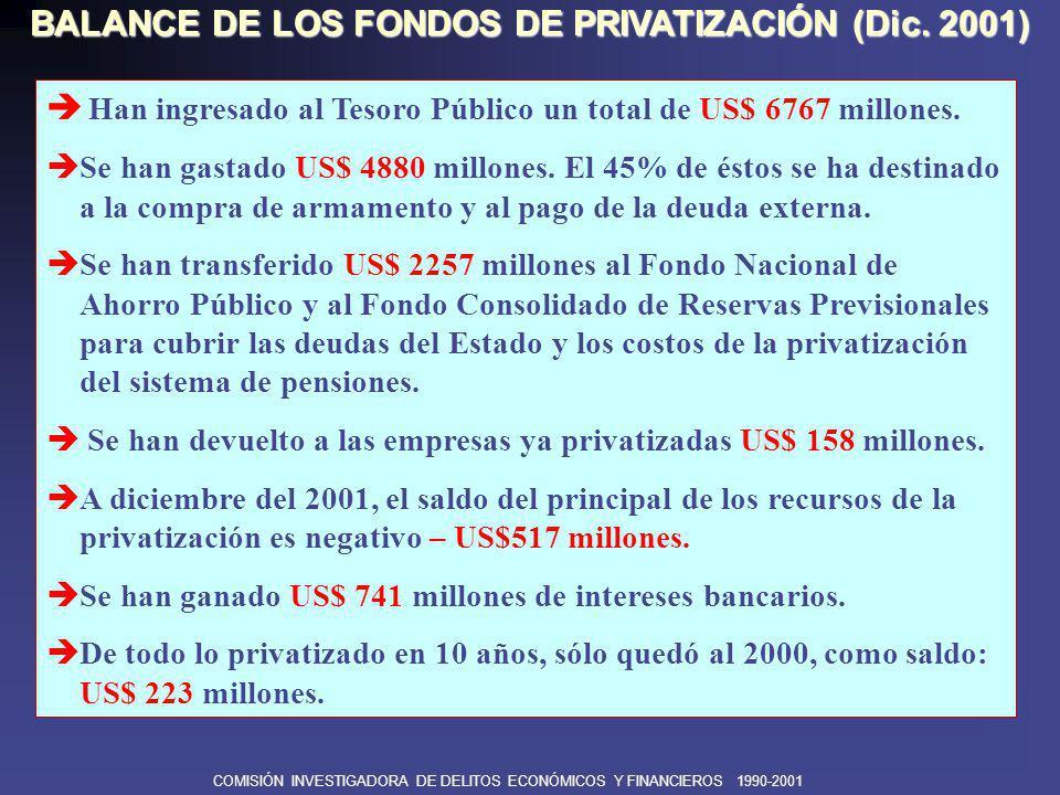 COMISIÓN INVESTIGADORA DE DELITOS ECONÓMICOS Y FINANCIEROS 1990-2001 Desnaturalizando los objetivos del proceso, se destinaron fondos para: Compra de armamento: $ 989 millones.