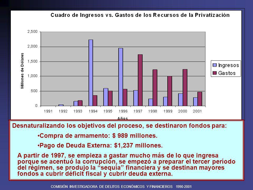 COMISIÓN INVESTIGADORA DE DELITOS ECONÓMICOS Y FINANCIEROS 1990-2001 Privatizaciones y Uso de papeles de Deuda í Entre 1993 y 1997, el Perú asumió el proceso de recompra y renegociación de su deuda externa.