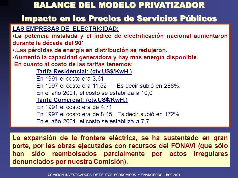 COMISIÓN INVESTIGADORA DE DELITOS ECONÓMICOS Y FINANCIEROS 1990-2001 BANCO LATINO Gestión de accionistas privados (1996-1998) Gestión COFIDE (1998-2001) Incorporación al INTERBANK y liquidación Bco.