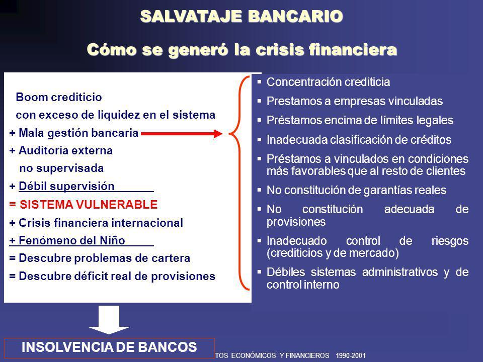 COMISIÓN INVESTIGADORA DE DELITOS ECONÓMICOS Y FINANCIEROS 1990-2001 Cómo afrontó el Estado la crisis Algunos bancos fueron intervenidos y liquidados, otros fueron rescatados con medidas específicas : el Banco Latino, Banco Wiese Ltdo.