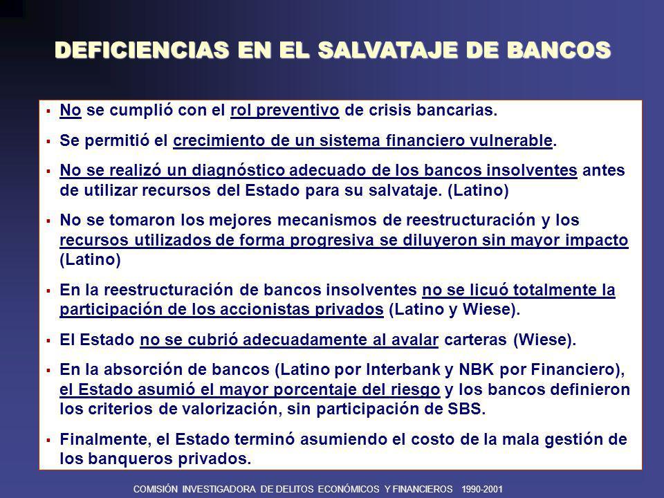 COMISIÓN INVESTIGADORA DE DELITOS ECONÓMICOS Y FINANCIEROS 1990-2001 CUÁNTO HA PERDIDO EL ESTADO PERUANO EN LAS OPERACIONES DE SALVATAJE BANCARIO Entre operaciones de: a) aporte de capital, b) canje (temporal y definitiva) de cartera deteriorada por bonos, c) avalamiento de carteras, y d) apoyo a la absorción de bancos; el Estado utilizó US$ 989 millones y sólo se han recuperado US$55.