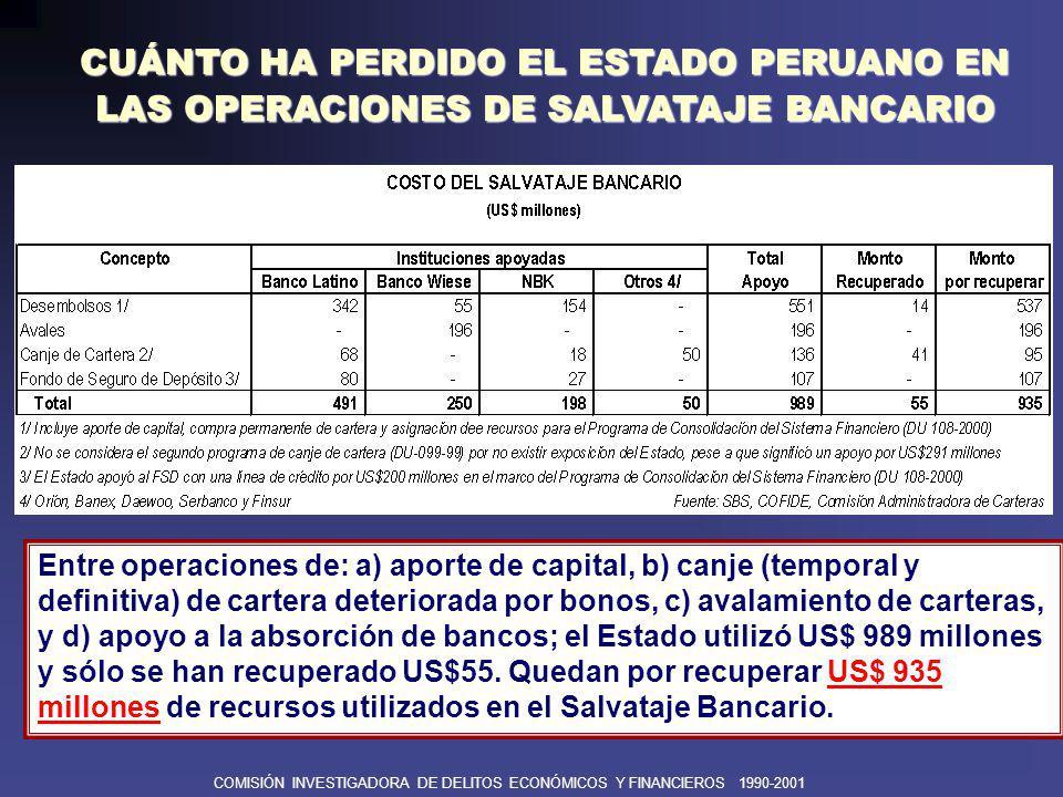 COMISIÓN INVESTIGADORA DE DELITOS ECONÓMICOS Y FINANCIEROS 1990-2001 LIQUIDACIÓN DE LA BANCA DE FOMENTO 1991.