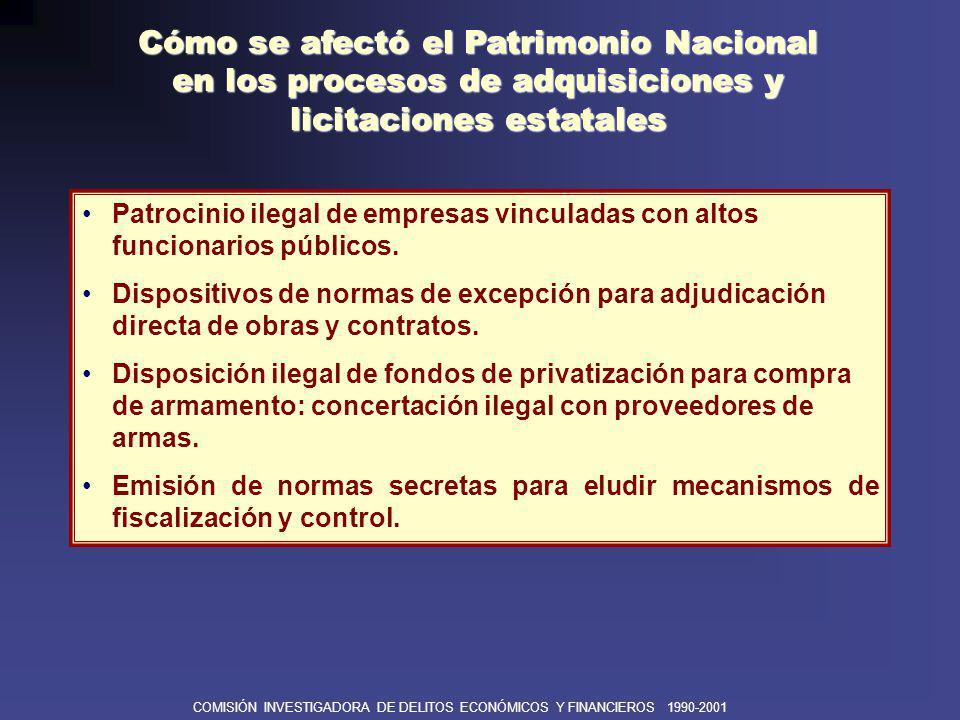 COMISIÓN INVESTIGADORA DE DELITOS ECONÓMICOS Y FINANCIEROS 1990-2001 Adquisición de Armamento y equipamiento en el Sector Defensa.
