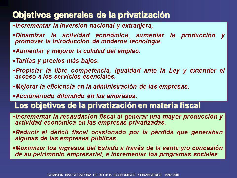 COMISIÓN INVESTIGADORA DE DELITOS ECONÓMICOS Y FINANCIEROS 1990-2001 LOS RESULTADOS EN LA EXPERIENCIA PERUANA Entre 1990 - 2000 se realizaron 228 operaciones de venta, concesión o liquidación de Empresas Públicas.