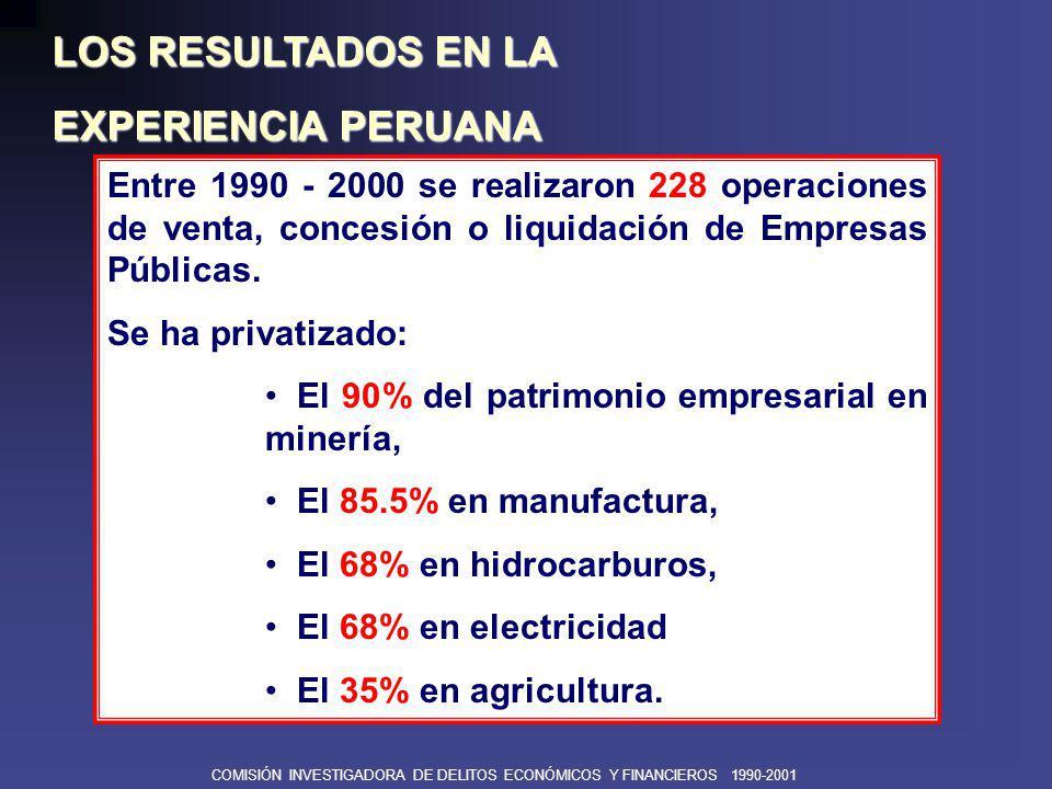 COMISIÓN INVESTIGADORA DE DELITOS ECONÓMICOS Y FINANCIEROS 1990-2001 MECANISMOS IRREGULARES HALLADOS EN LOS CASOS INVESTIGADOS EN MUCHOS PROCESOS SE SUBVALUARON LOS ACTIVOS Algunos ejemplos: En 1993, fue vendida a GLEINPOINT ENTERPRISE INC.
