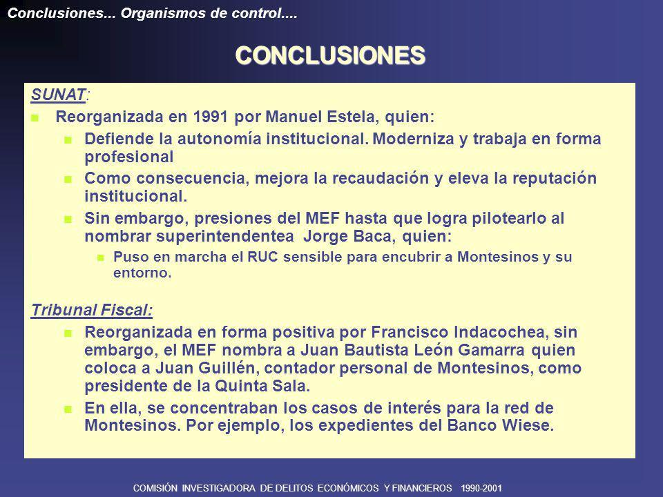 COMISIÓN INVESTIGADORA DE DELITOS ECONÓMICOS Y FINANCIEROS 1990-2001 Reguladoras: INDECOPI, OSIPTEL, OSINERG INDECOPI.