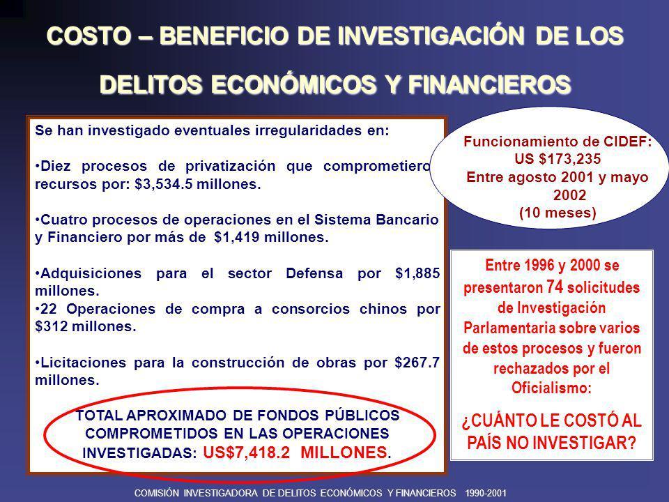 COMISIÓN INVESTIGADORA DE DELITOS ECONÓMICOS Y FINANCIEROS 1990-2001 Se han investigado eventuales irregularidades en: Diez procesos de privatización