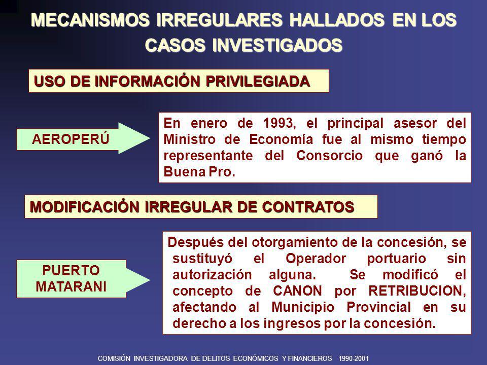 COMISIÓN INVESTIGADORA DE DELITOS ECONÓMICOS Y FINANCIEROS 1990-2001 RESPECTO A LOS COMPROMISOS DE INVERSIÓN Empresas Eléctricas Regionales del Norte, adquiridas por el Grupo JORBSA, que sin experiencia previa y con sólo pagar el 3% del valor total, pasó a controlar la administración.