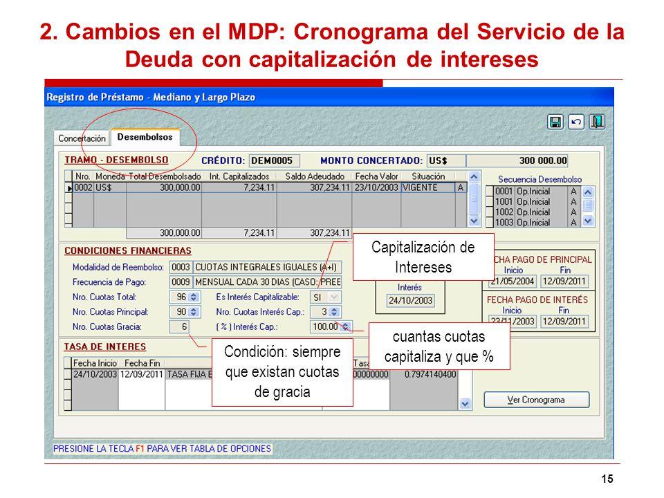 15 2. Cambios en el MDP: Cronograma del Servicio de la Deuda con capitalización de intereses Capitalización de Intereses cuantas cuotas capitaliza y q