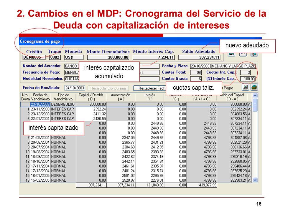16 2. Cambios en el MDP: Cronograma del Servicio de la Deuda con capitalización de intereses interés capitalizado nuevo adeudado interés capitalizado