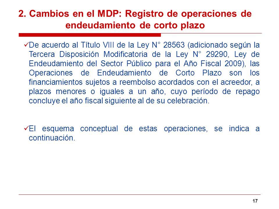 17 2. Cambios en el MDP: Registro de operaciones de endeudamiento de corto plazo De acuerdo al Título VIII de la Ley N° 28563 (adicionado según la Ter